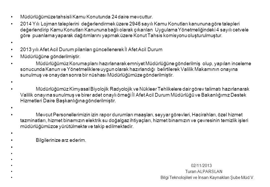 Çevre ve Şehircilik İl Müdürlüğümüz Teşkilat Yapısı, Kadro ve Personel Durumu Müdür v.