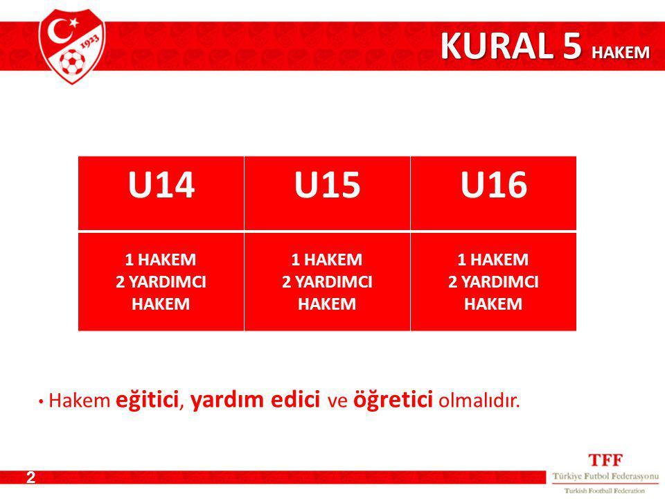 KURAL 5 HAKEM 2 U14U15U16 1 HAKEM 2 YARDIMCI HAKEM 1 HAKEM 2 YARDIMCI HAKEM 1 HAKEM 2 YARDIMCI HAKEM Hakem eğitici, yardım edici ve öğretici olmalıdır