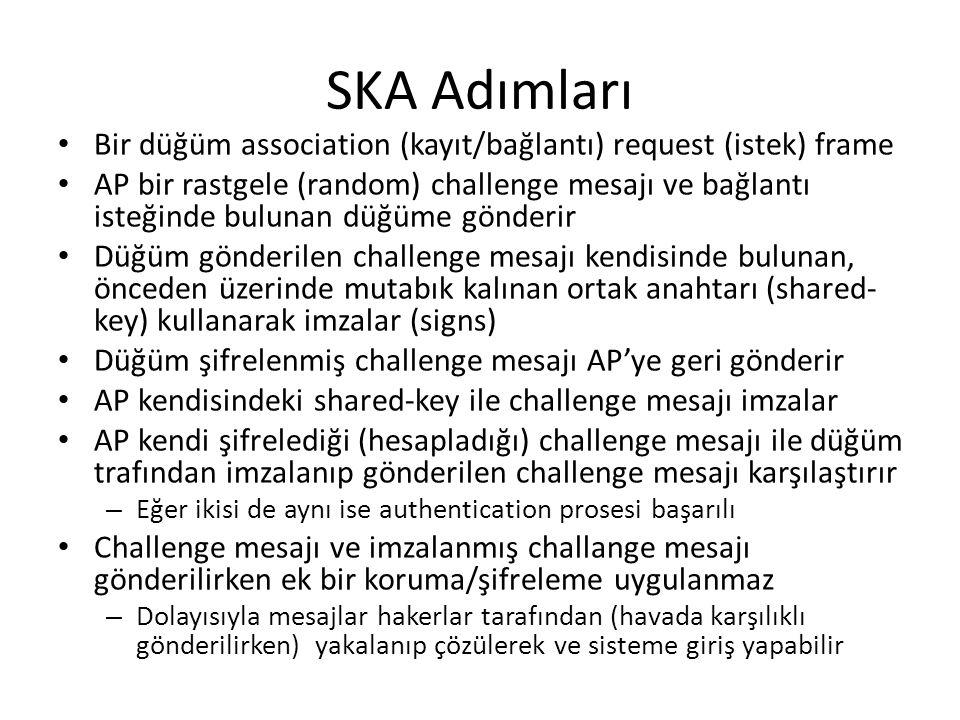 SKA Adımları Bir düğüm association (kayıt/bağlantı) request (istek) frame AP bir rastgele (random) challenge mesajı ve bağlantı isteğinde bulunan düğüme gönderir Düğüm gönderilen challenge mesajı kendisinde bulunan, önceden üzerinde mutabık kalınan ortak anahtarı (shared- key) kullanarak imzalar (signs) Düğüm şifrelenmiş challenge mesajı AP'ye geri gönderir AP kendisindeki shared-key ile challenge mesajı imzalar AP kendi şifrelediği (hesapladığı) challenge mesajı ile düğüm trafından imzalanıp gönderilen challenge mesajı karşılaştırır – Eğer ikisi de aynı ise authentication prosesi başarılı Challenge mesajı ve imzalanmış challange mesajı gönderilirken ek bir koruma/şifreleme uygulanmaz – Dolayısıyla mesajlar hakerlar tarafından (havada karşılıklı gönderilirken) yakalanıp çözülerek ve sisteme giriş yapabilir