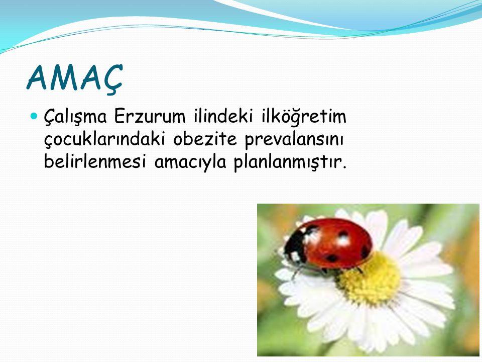 AMAÇ Çalışma Erzurum ilindeki ilköğretim çocuklarındaki obezite prevalansını belirlenmesi amacıyla planlanmıştır.