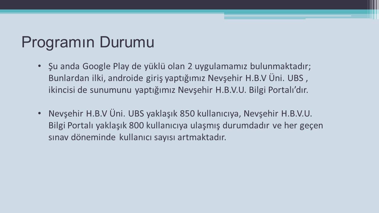 Linux Mint 15 OS Eclipse ADT (Android Developer Tools) v22.2 Android 4.2.2 Jelly Bean (Minimum v2.2) Geliştirme Ortamı HTC 3D EvoLG Nexus 4Ainol Nova 7 Aurora II Tablet LG G2 Samsung S3