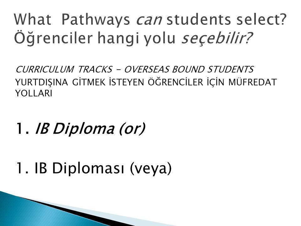 CURRICULUM TRACKS - OVERSEAS BOUND STUDENTS YURTDIŞINA GİTMEK İSTEYEN ÖĞRENCİLER İÇİN MÜFREDAT YOLLARI 1. IB Diploma (or) 1. IB Diploması (veya)