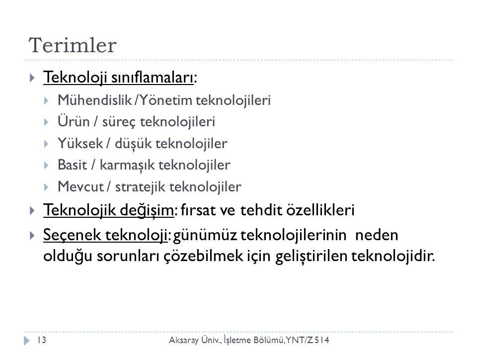 Terimler Aksaray Üniv., İ şletme Bölümü, YNT/Z 51413  Teknoloji sınıflamaları:  Mühendislik /Yönetim teknolojileri  Ürün / süreç teknolojileri  Yü
