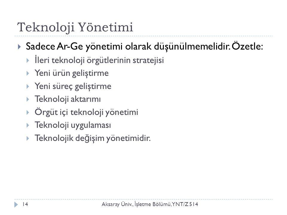 Teknoloji Yönetimi Aksaray Üniv., İ şletme Bölümü, YNT/Z 51414  Sadece Ar-Ge yönetimi olarak düşünülmemelidir. Özetle:  İ leri teknoloji örgütlerini