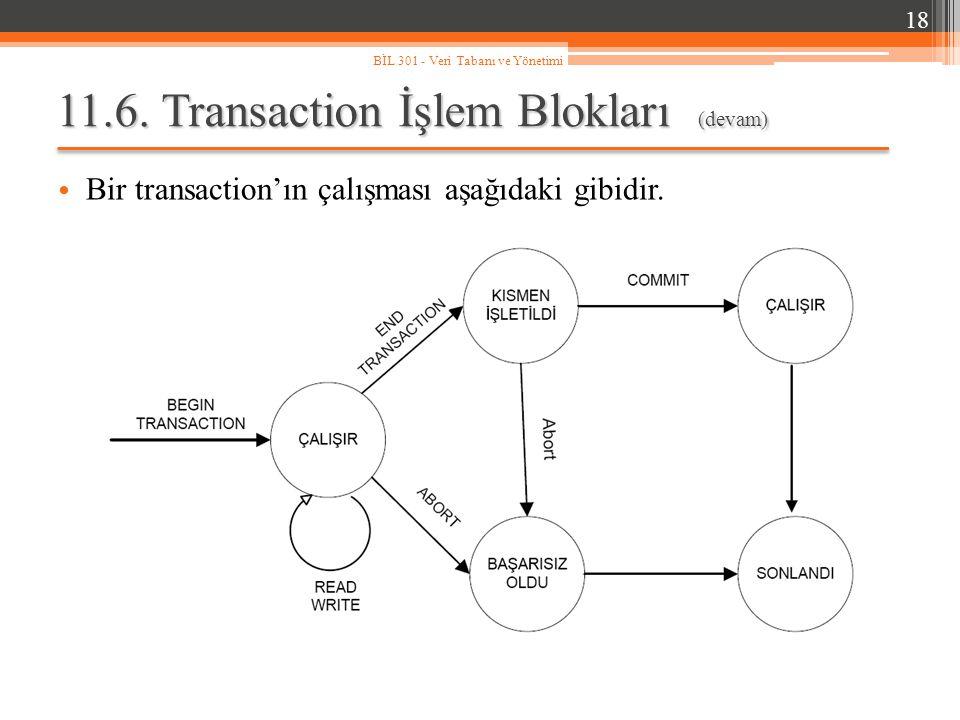 11.6. Transaction İşlem Blokları (devam) Bir transaction'ın çalışması aşağıdaki gibidir. 18 BİL 301 - Veri Tabanı ve Yönetimi