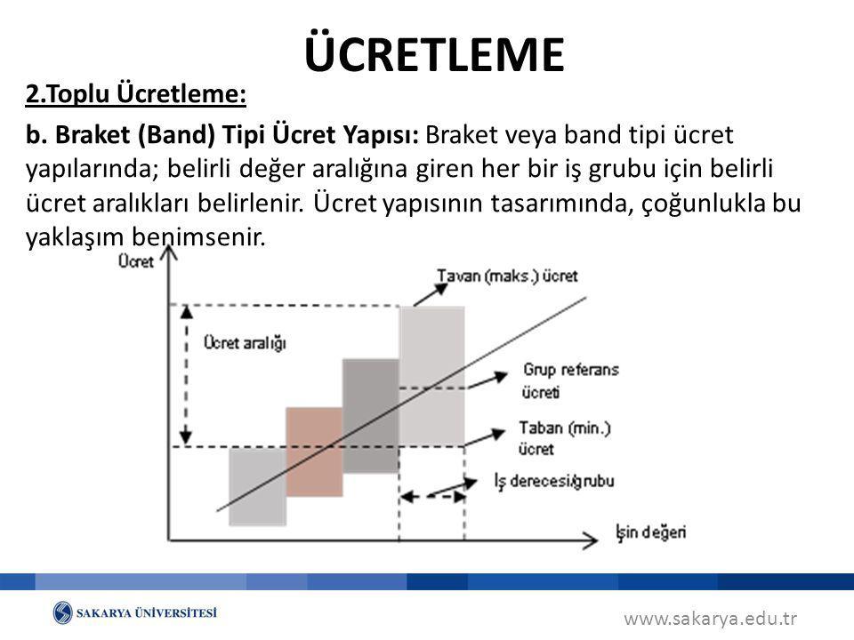 www.sakarya.edu.tr ÜCRETLEME 2.Toplu Ücretleme: b. Braket (Band) Tipi Ücret Yapısı: Braket veya band tipi ücret yapılarında; belirli değer aralığına g