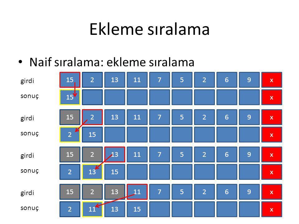 Ekleme sıralama Naif sıralama: ekleme sıralama 152111375269x15x girdi sonuç 152111375269x215x girdi sonuç 152111375269x2 15x girdi sonuç 152111375269x