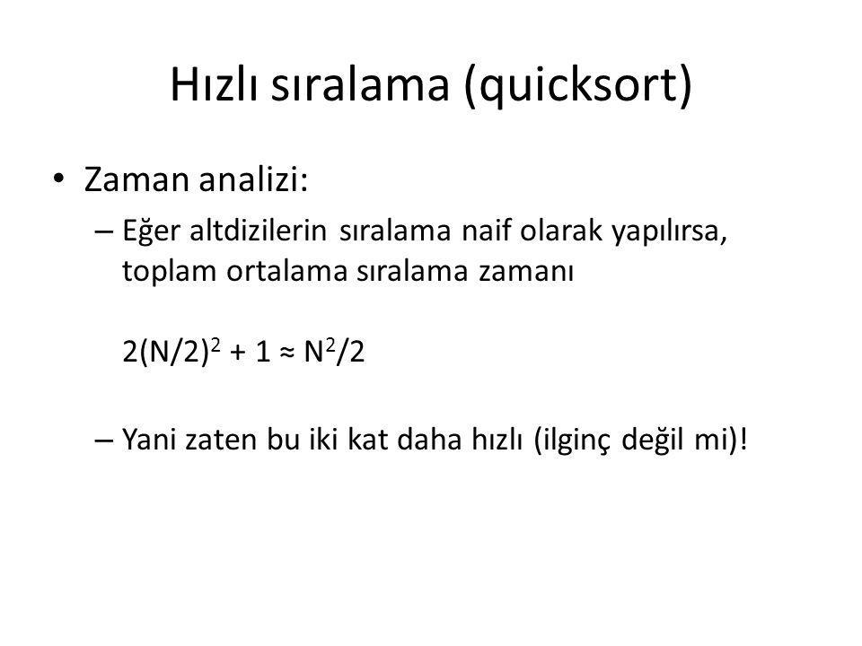 Hızlı sıralama (quicksort) Zaman analizi: – Eğer altdizilerin sıralama naif olarak yapılırsa, toplam ortalama sıralama zamanı 2(N/2) 2 + 1 ≈ N 2 /2 –
