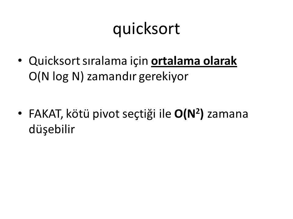 quicksort Quicksort sıralama için ortalama olarak O(N log N) zamandır gerekiyor FAKAT, kötü pivot seçtiği ile O(N 2 ) zamana düşebilir