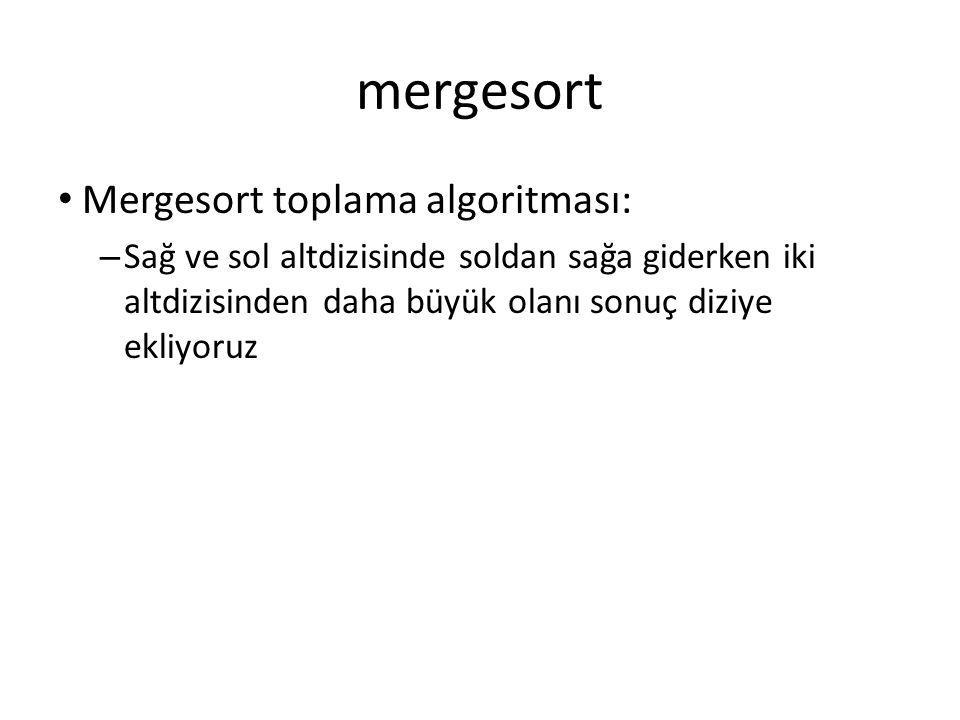 mergesort Mergesort toplama algoritması: – Sağ ve sol altdizisinde soldan sağa giderken iki altdizisinden daha büyük olanı sonuç diziye ekliyoruz
