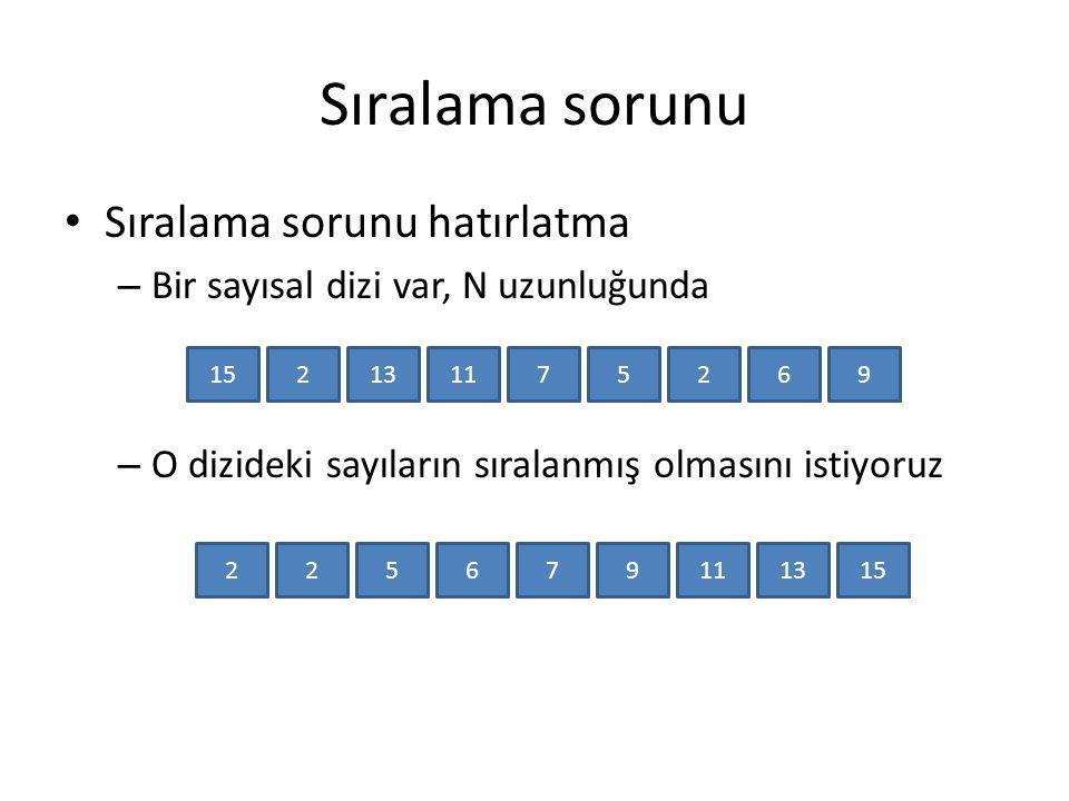 Sıralama sorunu Sıralama sorunu hatırlatma – Bir sayısal dizi var, N uzunluğunda – O dizideki sayıların sıralanmış olmasını istiyoruz 1521113752692265