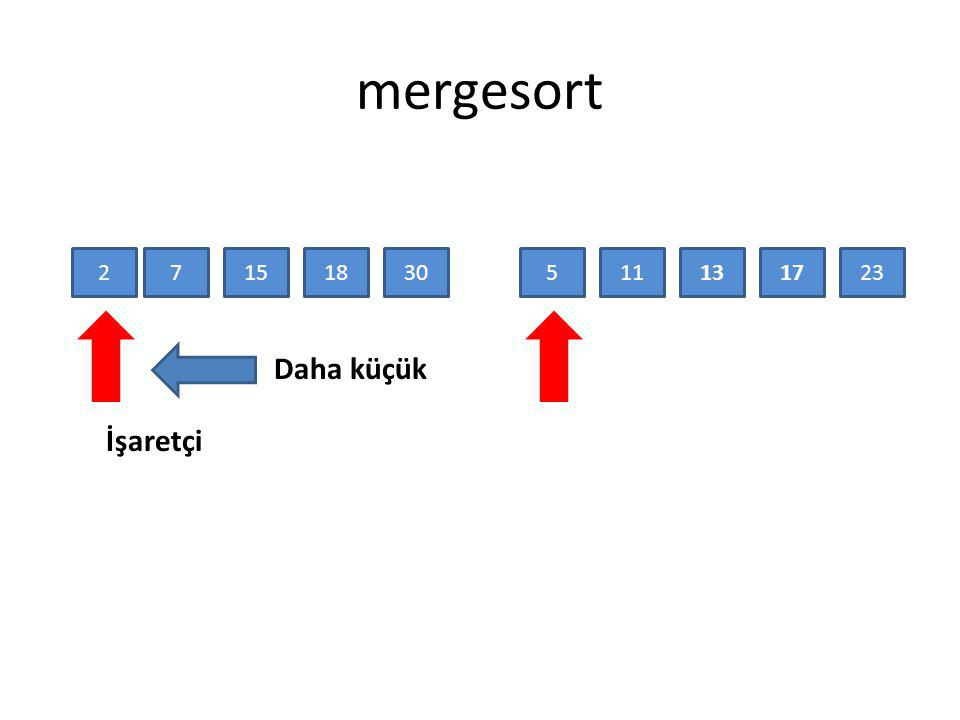 mergesort 25117171315182330 Daha küçük İşaretçi