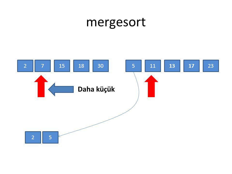mergesort 25117171315182330 Daha küçük 25