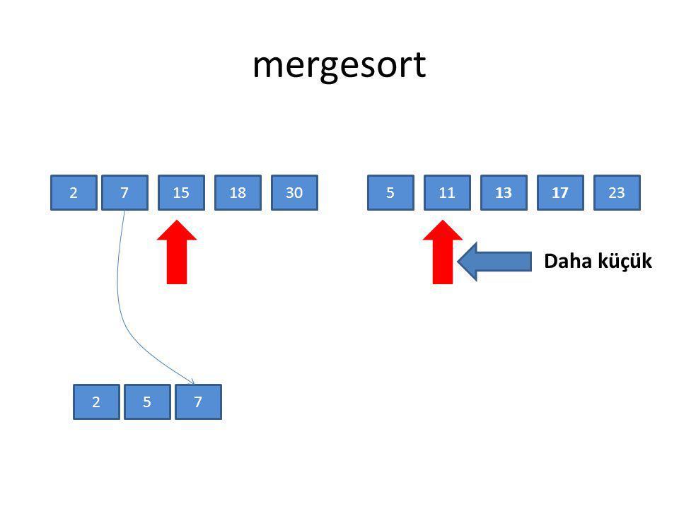 mergesort 25117171315182330 Daha küçük 257