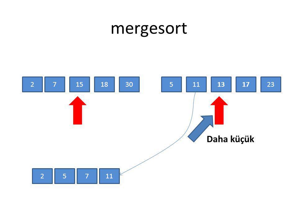 mergesort 25117171315182330 Daha küçük 25711