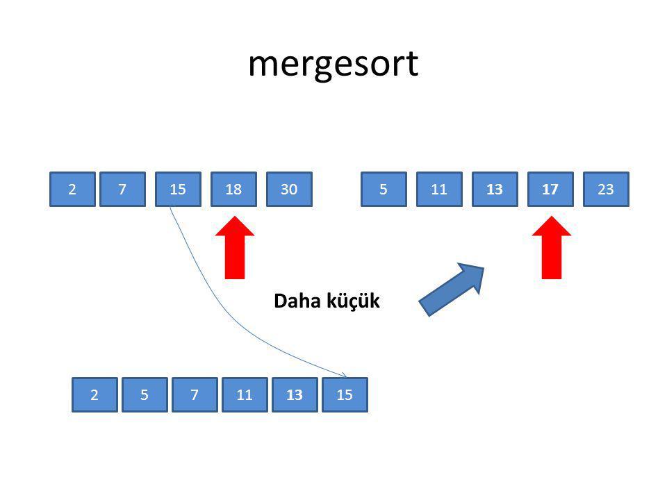 mergesort 25117171315182330 Daha küçük 257111315
