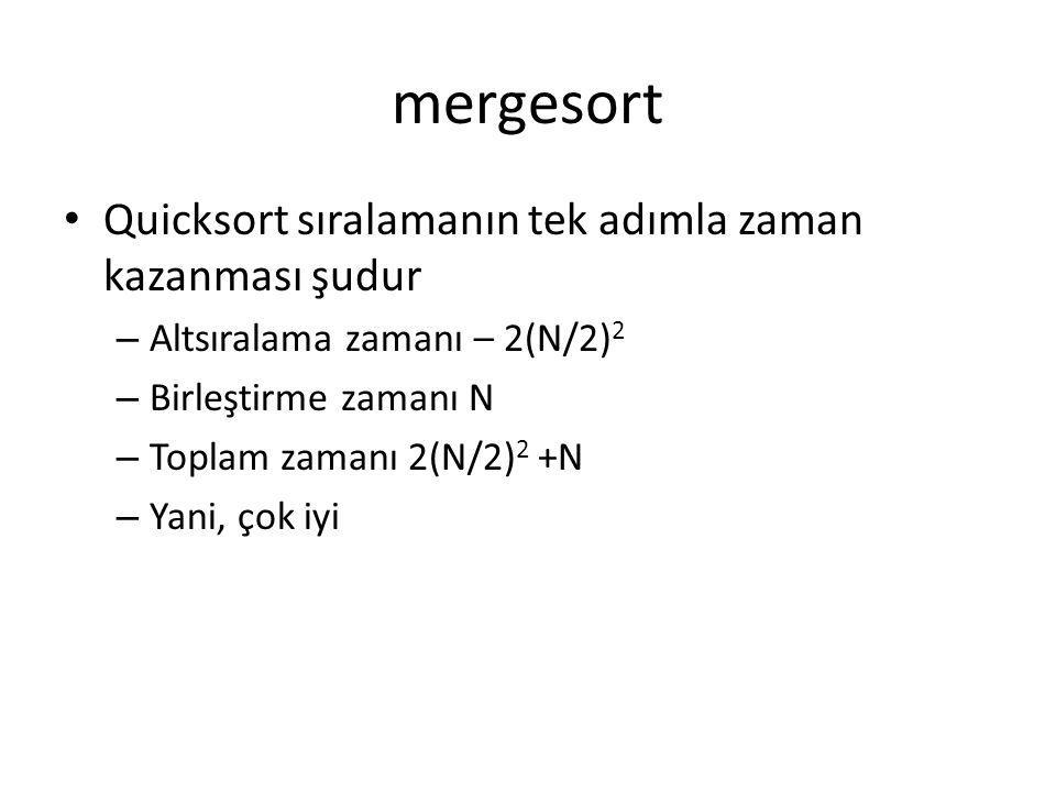mergesort Quicksort sıralamanın tek adımla zaman kazanması şudur – Altsıralama zamanı – 2(N/2) 2 – Birleştirme zamanı N – Toplam zamanı 2(N/2) 2 +N –