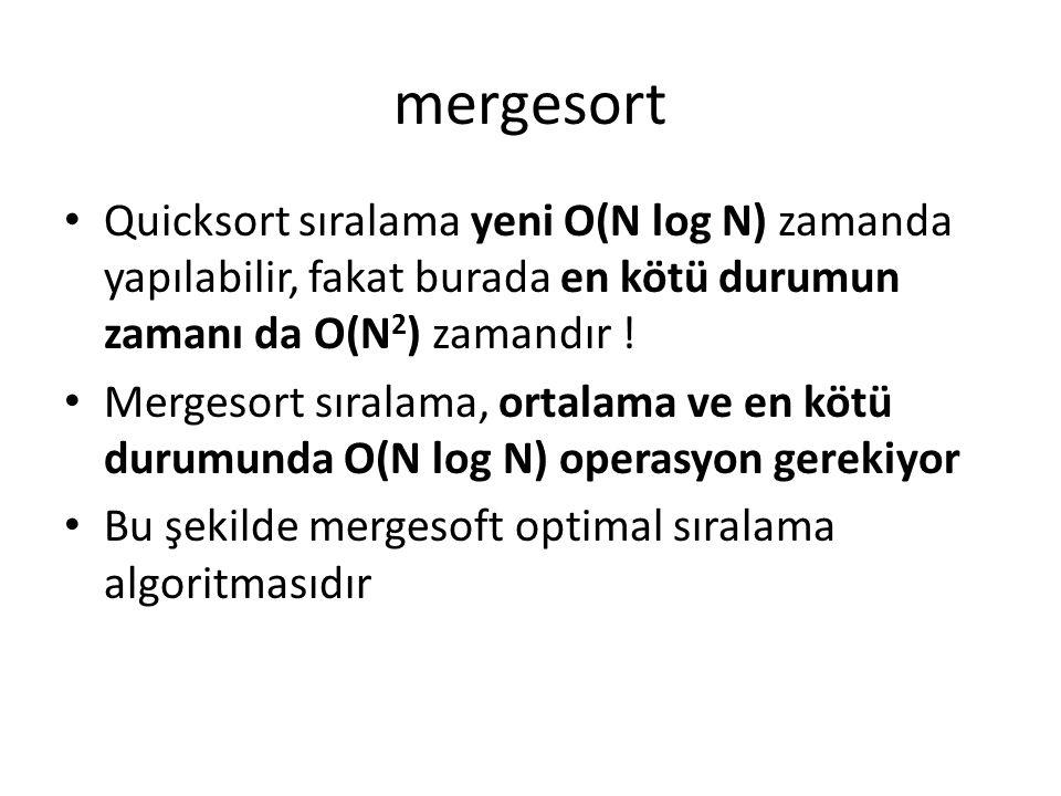 mergesort Quicksort sıralama yeni O(N log N) zamanda yapılabilir, fakat burada en kötü durumun zamanı da O(N 2 ) zamandır ! Mergesort sıralama, ortala