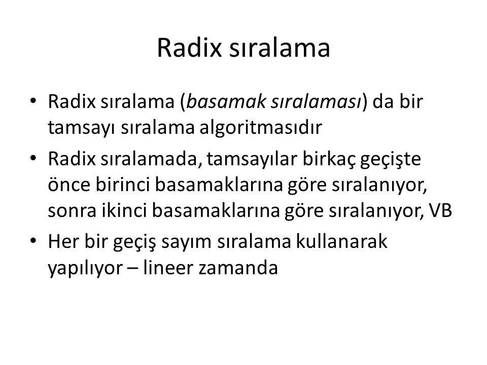 Radix sıralama Radix sıralama (basamak sıralaması) da bir tamsayı sıralama algoritmasıdır Radix sıralamada, tamsayılar birkaç geçişte önce birinci bas