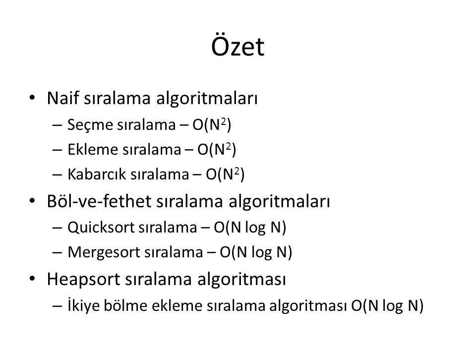Özet Naif sıralama algoritmaları – Seçme sıralama – O(N 2 ) – Ekleme sıralama – O(N 2 ) – Kabarcık sıralama – O(N 2 ) Böl-ve-fethet sıralama algoritma