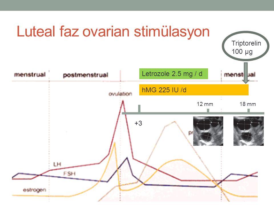 Luteal faz ovarian stimülasyon +3 hMG 225 IU /d Letrozole 2.5 mg / d 12 mm 18 mm Triptorelin 100 µg
