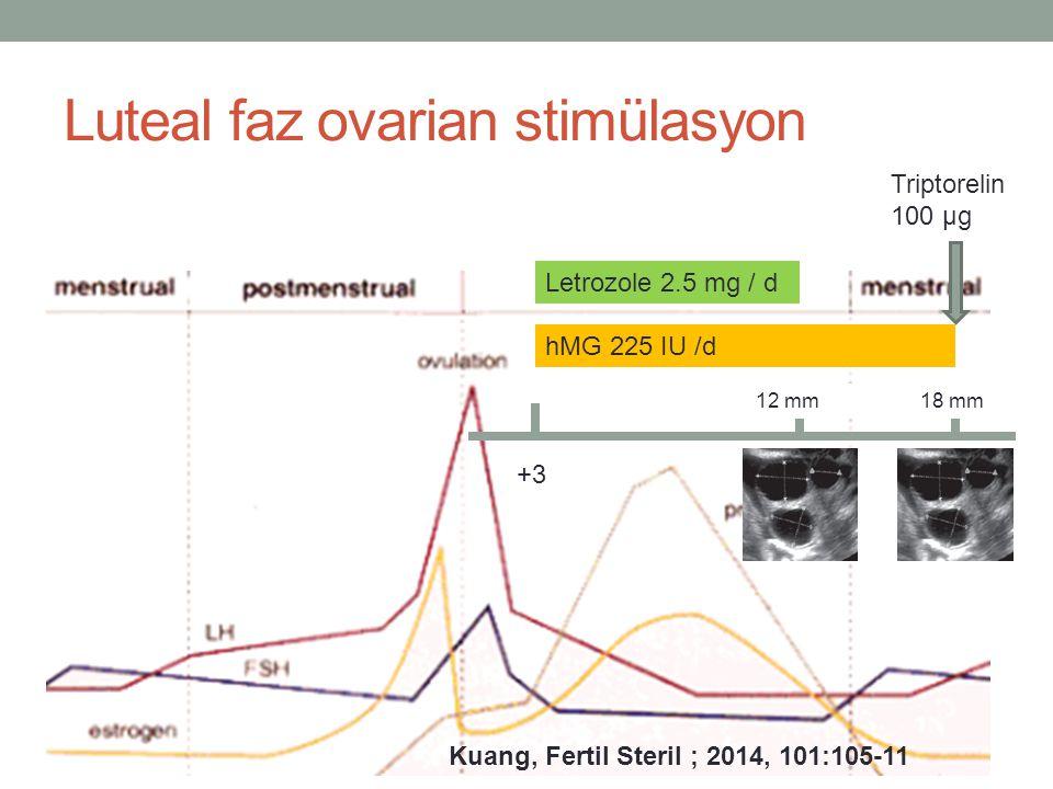 Luteal faz ovarian stimülasyon +3 hMG 225 IU /d Letrozole 2.5 mg / d 12 mm 18 mm Triptorelin 100 µg Kuang, Fertil Steril ; 2014, 101:105-11