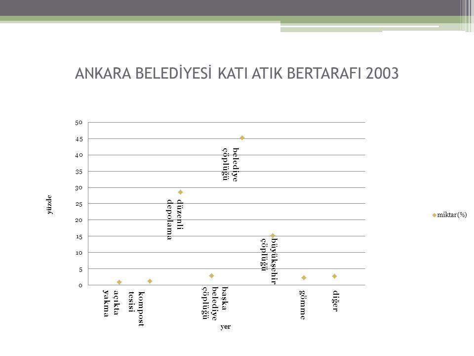 ANKARA BELEDİYESİ KATI ATIK BERTARAFI 2003