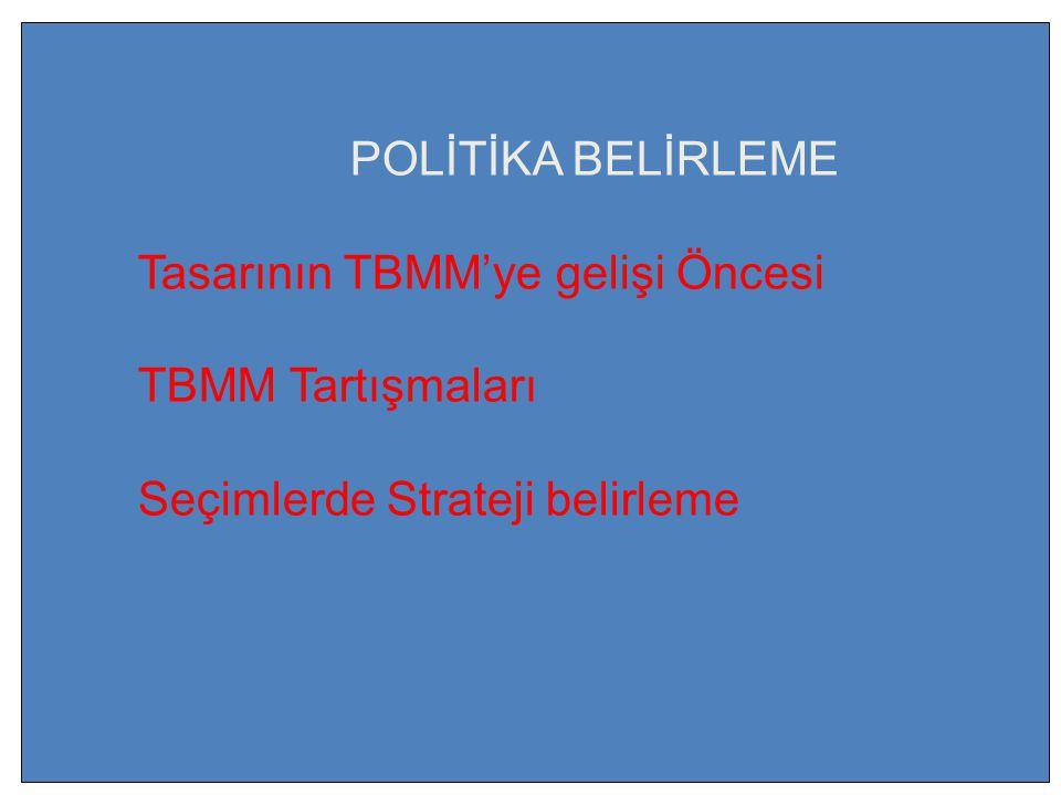 POLİTİKA BELİRLEME Tasarının TBMM'ye gelişi Öncesi TBMM Tartışmaları Seçimlerde Strateji belirleme