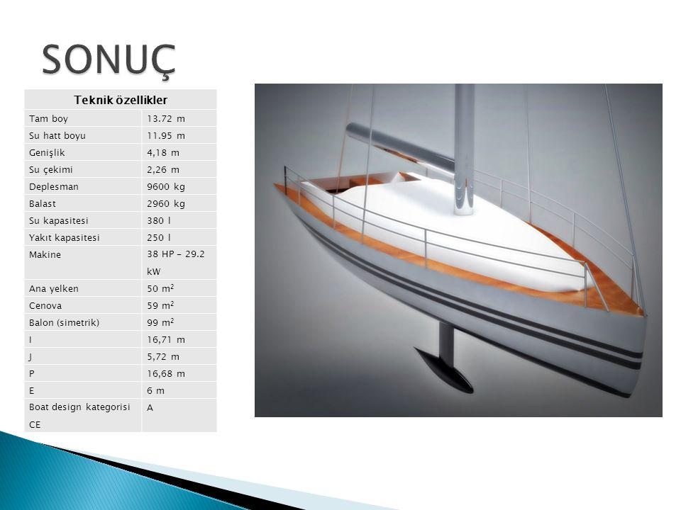 Teknik özellikler Tam boy13.72 m Su hatt boyu11.95 m Genişlik4,18 m Su çekimi2,26 m Deplesman9600 kg Balast2960 kg Su kapasitesi380 l Yakıt kapasitesi
