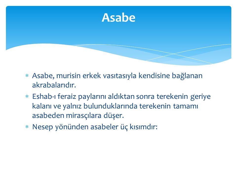  Asabe, murisin erkek vasıtasıyla kendisine bağlanan akrabalarıdır.