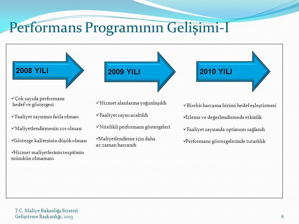 T.C. Maliye Bakanlığı Strateji Geliştirme Başkanlığı, 20136 Performans Programının Gelişimi-I. 2008 YILI 2010 YILI 2009 YILI Çok sayıda performans hed