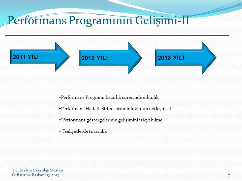 T.C. Maliye Bakanlığı Strateji Geliştirme Başkanlığı, 20137 Performans Programının Gelişimi-II. 2011 YILI 2013 YILI 2012 YILI Performans Programı hazı
