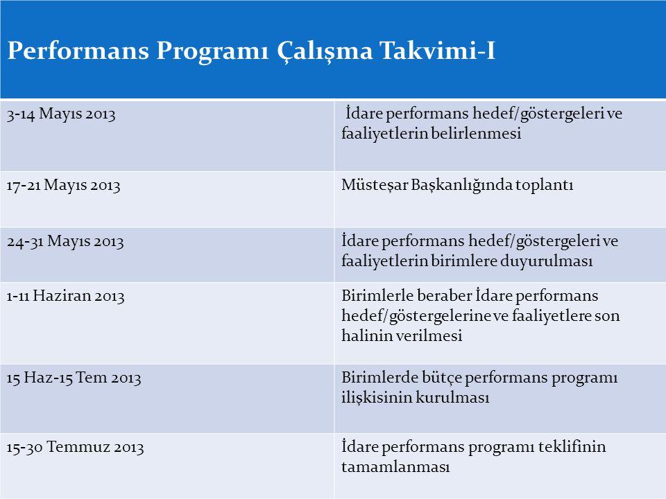 T.C. Maliye Bakanlığı Strateji Geliştirme Başkanlığı, 20108 Performans Programı Çalışma Takvimi-I 3-14 Mayıs 2013 İdare performans hedef/göstergeleri