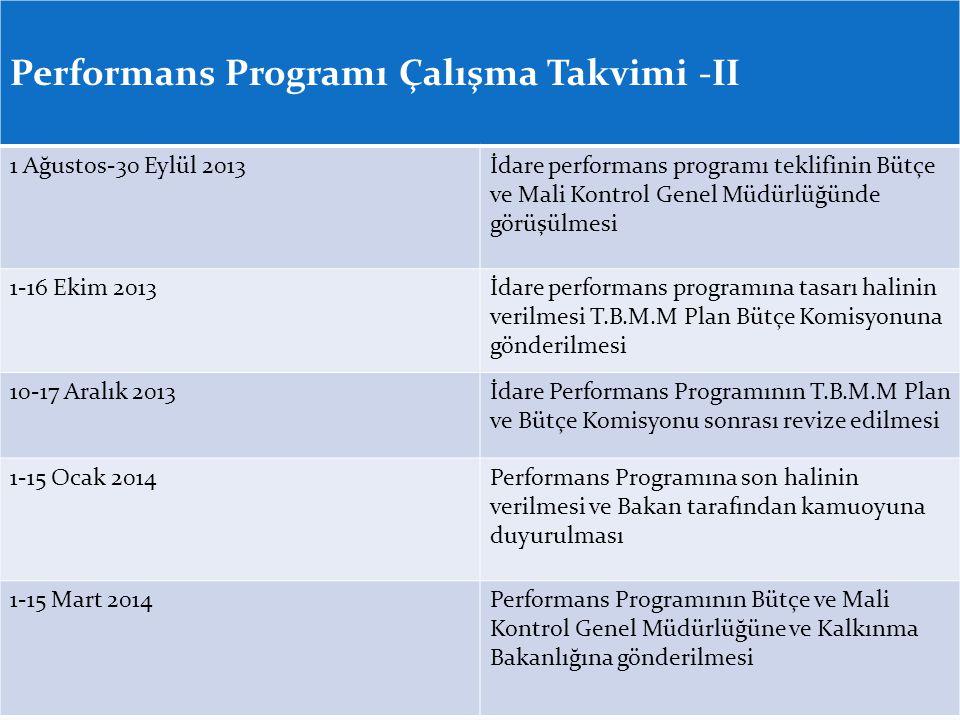 T.C. Maliye Bakanlığı Strateji Geliştirme Başkanlığı, 20109 Performans Programı Çalışma Takvimi -II 1 Ağustos-30 Eylül 2013İdare performans programı t