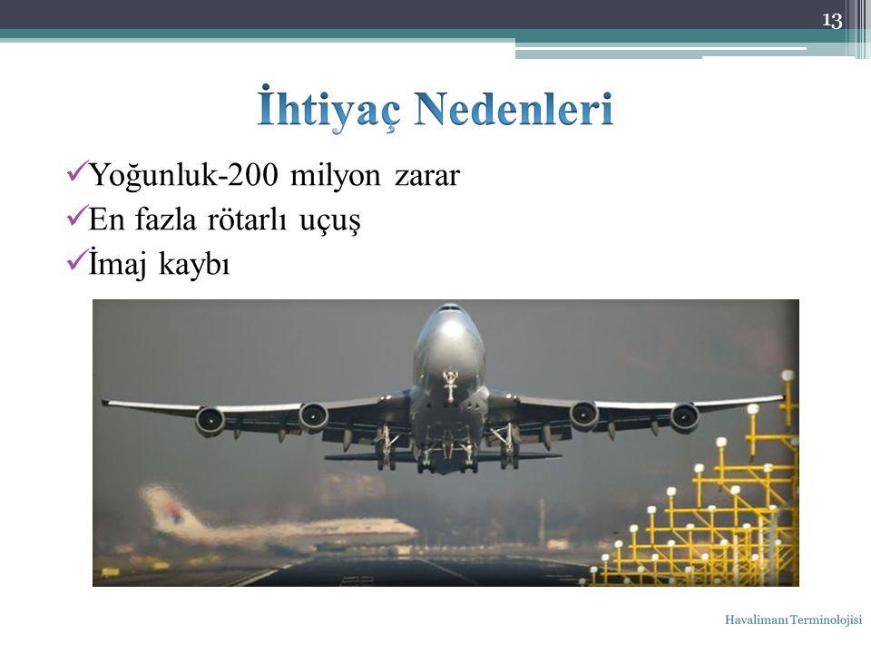 Yoğunluk-200 milyon zarar En fazla rötarlı uçuş İmaj kaybı 13