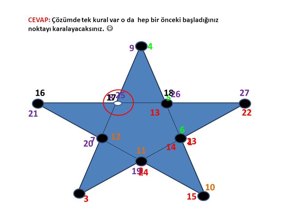 CEVAP: Çözümde tek kural var o da hep bir önceki başladığınız noktayı karalayacaksınız. 1 4 7 3 2 5 6 8 9 10 11 12 13 14 15 16 17 18 19 20 21 22 23 24