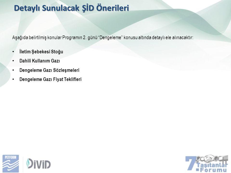 Detaylı Sunulacak ŞİD Önerileri Aşağıda belirtilmiş konular Programın 2.