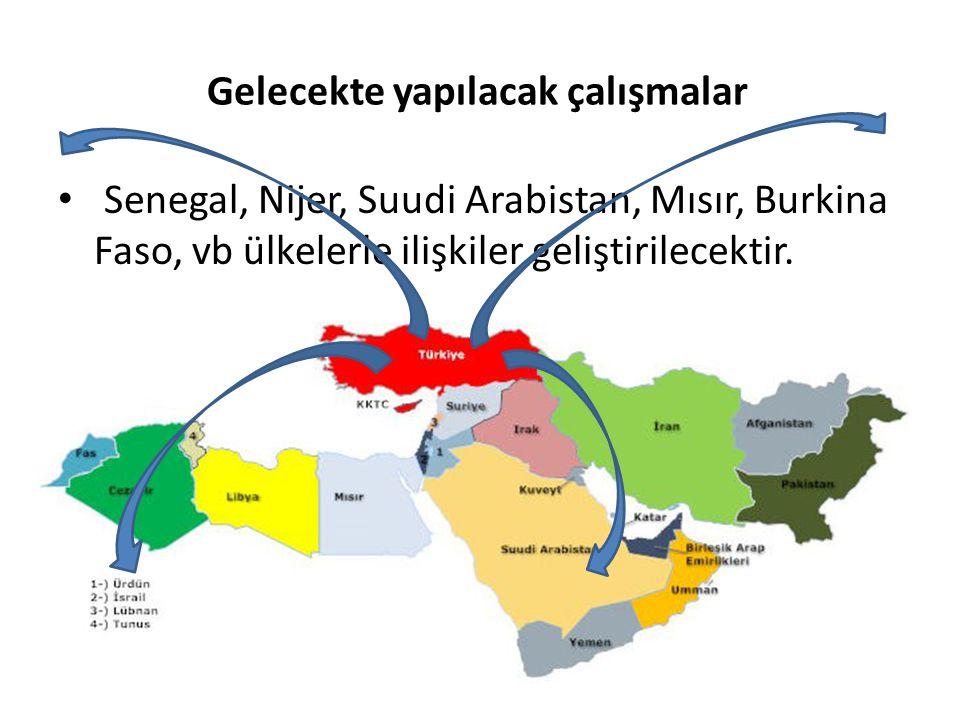 Gelecekte yapılacak çalışmalar Senegal, Nijer, Suudi Arabistan, Mısır, Burkina Faso, vb ülkelerle ilişkiler geliştirilecektir.