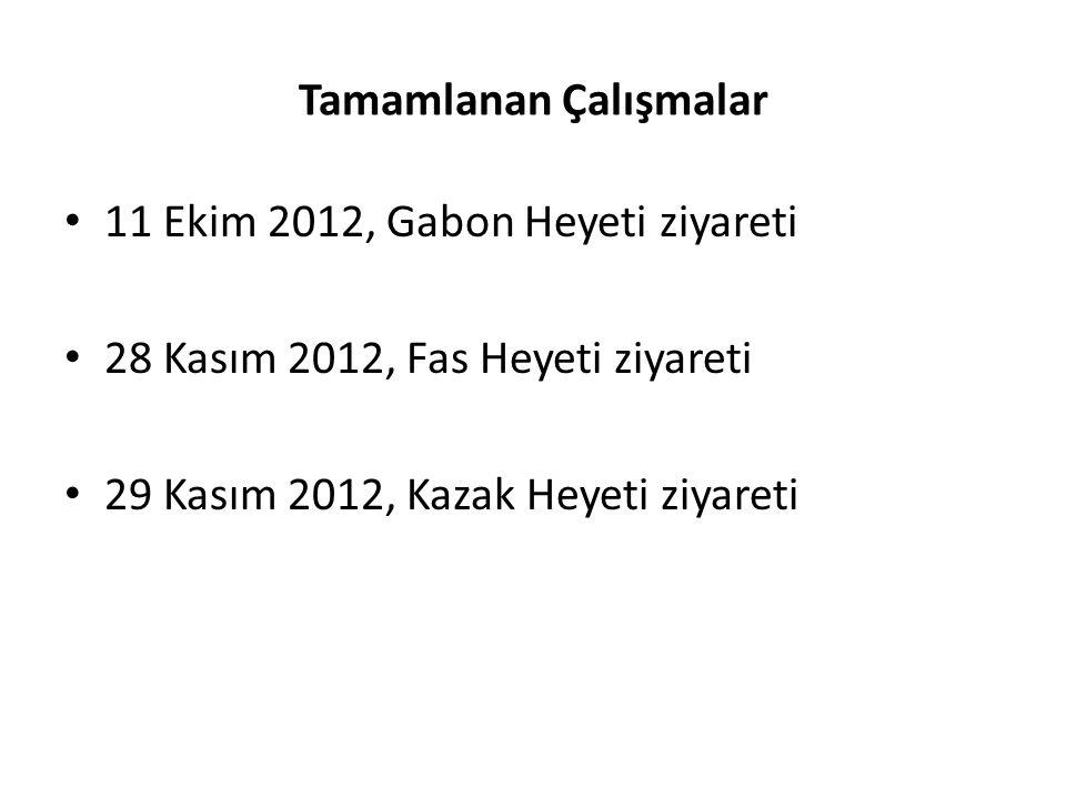 Çölleşme ile Mücadele Dairesi Başkanlığı colda@ormansu.gov.tr