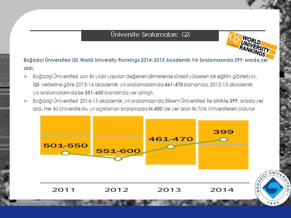Üniversite Sıralamaları: QS v v Boğaziçi Üniversitesi QS World University Rankings 2014-2015 Akademik Yılı Sıralamasında 399. sırada yer aldı.  Boğaz