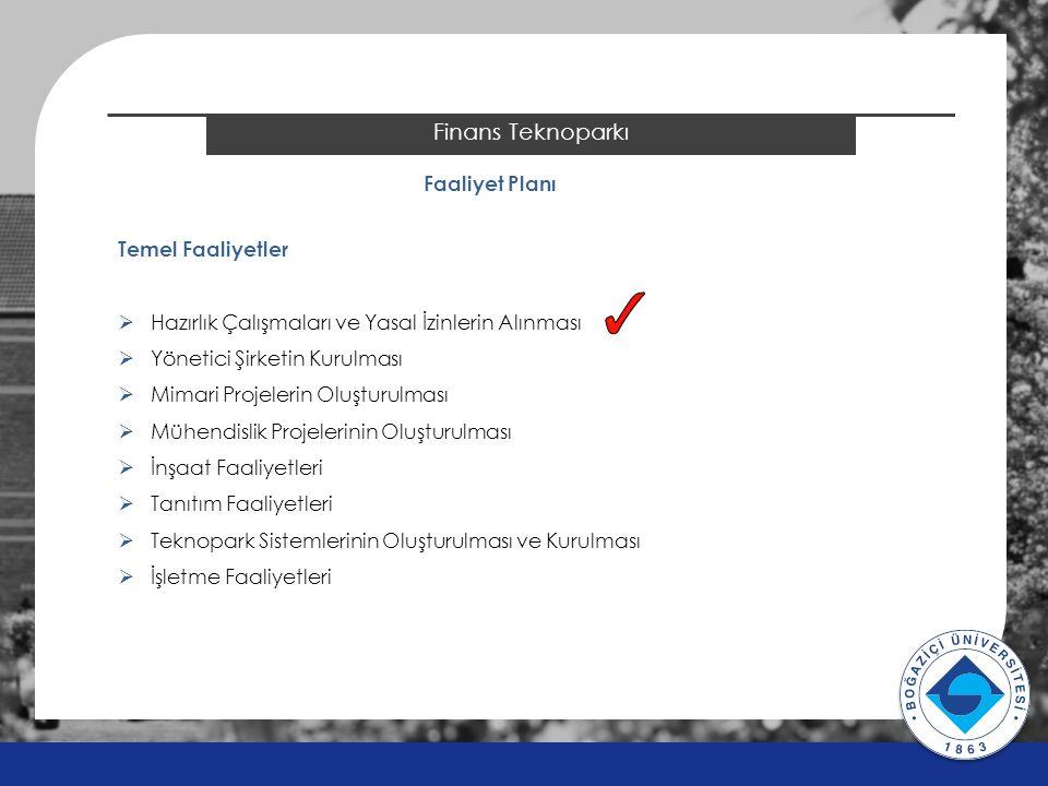 2014 ÖSYS Sonuçları Finans Teknoparkı Faaliyet Planı Temel Faaliyetler  Hazırlık Çalışmaları ve Yasal İzinlerin Alınması  Yönetici Şirketin Kurulması  Mimari Projelerin Oluşturulması  Mühendislik Projelerinin Oluşturulması  İnşaat Faaliyetleri  Tanıtım Faaliyetleri  Teknopark Sistemlerinin Oluşturulması ve Kurulması  İşletme Faaliyetleri v v