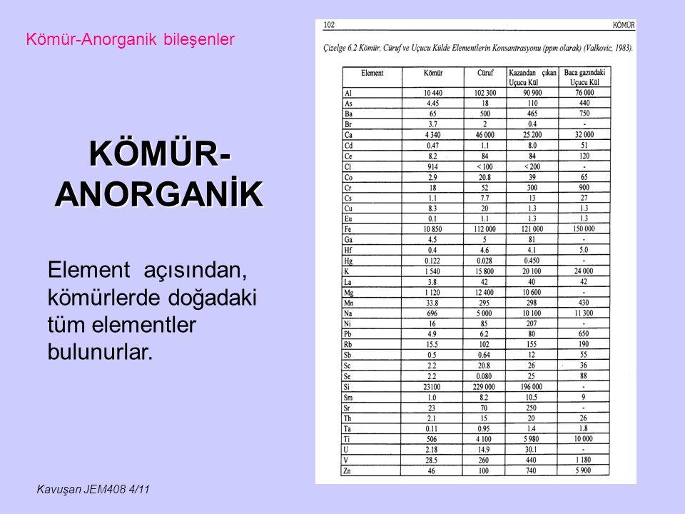 KÖMÜR- ANORGANİK Kavuşan JEM408 4/11 Kömür-Anorganik bileşenler Element açısından, kömürlerde doğadaki tüm elementler bulunurlar.