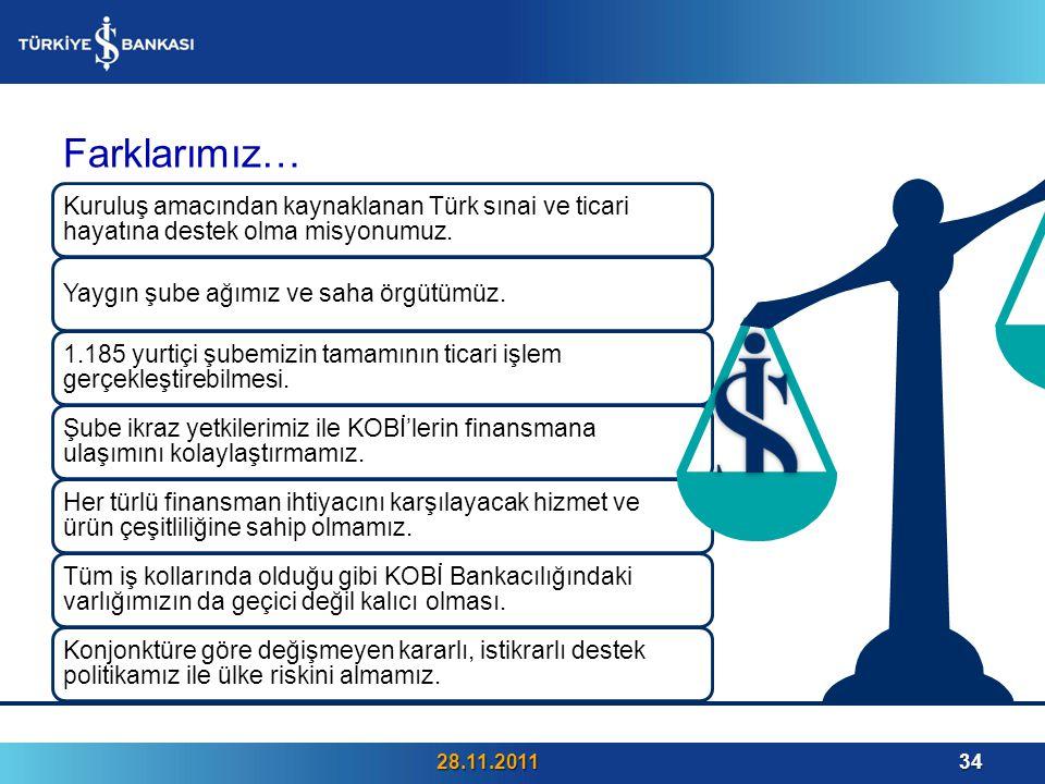 Farklarımız… Kuruluş amacından kaynaklanan Türk sınai ve ticari hayatına destek olma misyonumuz.