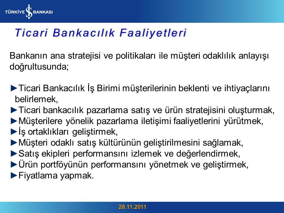 TİCARİ BANKACILIK İŞ BİRİMİ Ticari Bankacılık Pazarlama Bölümü Ticari, KOBİ ve İşletme Grubu Yönetimi Müşteri İletişimi ve Pazar Araştırmaları Birimi Ticari Bankacılık Satış Bölümü Merkez Birim İhtisas Şubeleri Koordinasyon Birimi Ticari Bankacılık Ürün Bölümü Fiyatlama Birimi Ürün Yönetimi Birimi Ticari Bankacılık İş Birimi Organizasyon Şeması 28.11.2011