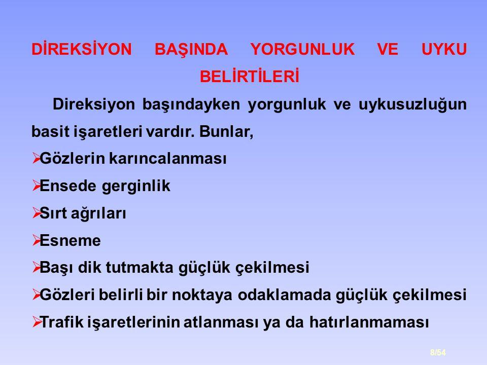 89/54 KAZASIZ SÜRÜŞLER !...
