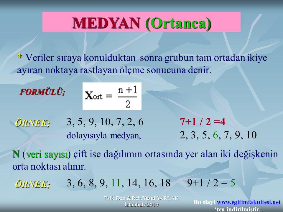 Psik.Dan.& Reh.Yusuf ŞARLAK İstanbul / 2010 * * Veriler sıraya konulduktan sonra grubun tam ortadan ikiye ayıran noktaya rastlayan ölçme sonucuna denir.