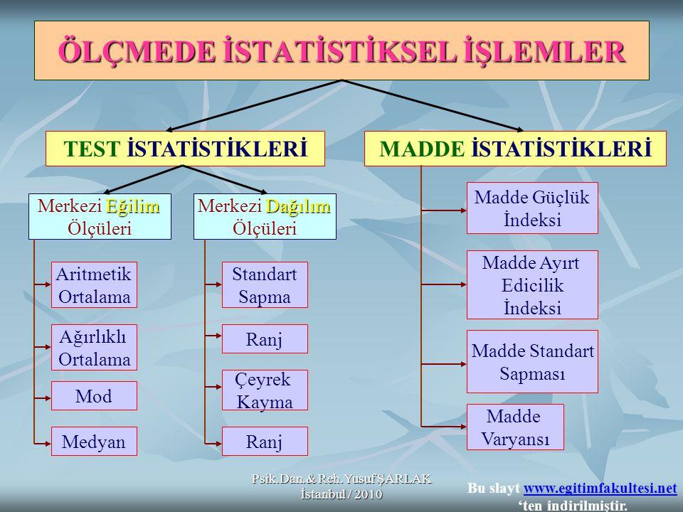 Psik.Dan.& Reh.Yusuf ŞARLAK İstanbul / 2010 ÖLÇMEDE İSTATİSTİKSEL İŞLEMLER TEST İSTATİSTİKLERİMADDE İSTATİSTİKLERİ Eğilim Merkezi Eğilim Ölçüleri Dağılım Merkezi Dağılım Ölçüleri Aritmetik Ortalama Ağırlıklı Ortalama Mod Medyan Standart Sapma Ranj Çeyrek Kayma Ranj Madde Güçlük İndeksi Madde Ayırt Edicilik İndeksi Madde Standart Sapması Madde Varyansı Bu slayt www.egitimfakultesi.net 'ten indirilmiştir.www.egitimfakultesi.net