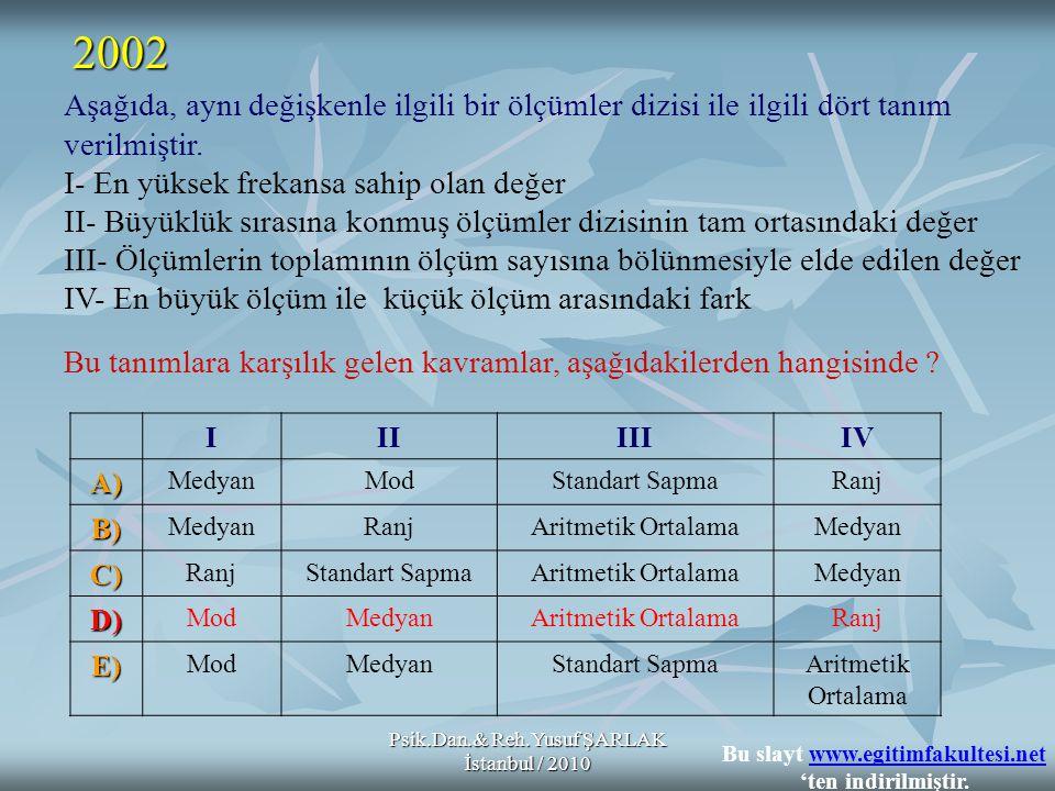 Psik.Dan.& Reh.Yusuf ŞARLAK İstanbul / 2010 IIIIIIIV A) MedyanModStandart SapmaRanj B) MedyanRanjAritmetik OrtalamaMedyan C) RanjStandart SapmaAritmetik OrtalamaMedyan D) ModMedyanAritmetik OrtalamaRanj E) ModMedyanStandart SapmaAritmetik Ortalama Aşağıda, aynı değişkenle ilgili bir ölçümler dizisi ile ilgili dört tanım verilmiştir.