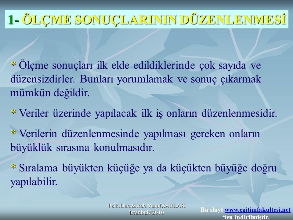Psik.Dan.& Reh.Yusuf ŞARLAK İstanbul / 2010 1- ÖLÇME SONUÇLARININ DÜZENLENMESİ * * Ölçme sonuçları ilk elde edildiklerinde çok sayıda ve düzensizdirler.