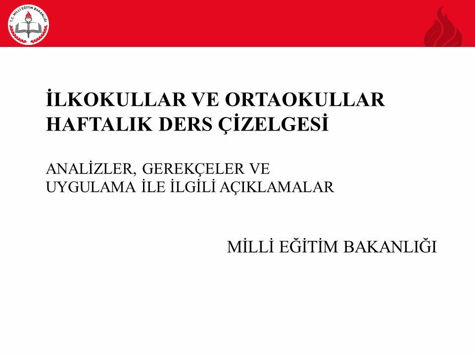İLKÖĞRETİM OKULLARI HAFTALIK DERS ÇİZELGESİ (MEVCUT HALİ) (20/07/2010 tarih ve 75 sayılı Kararla kabul edilmiştir)